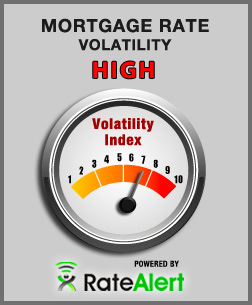 Mortgage Rate Volatility